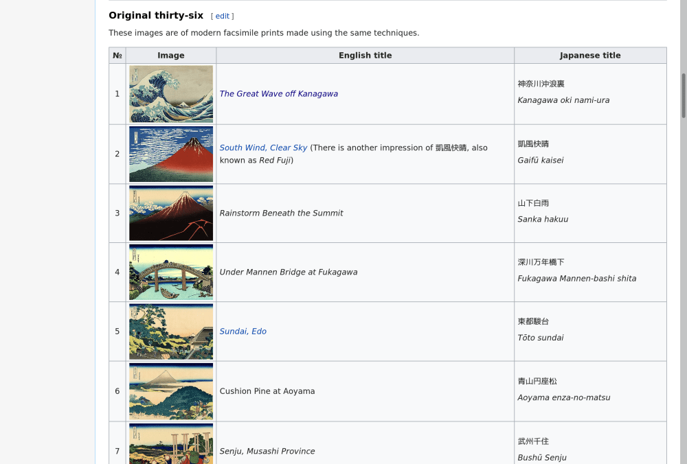 Using Wget, Grep, and Sed to Download Public Domain Wallpapers From